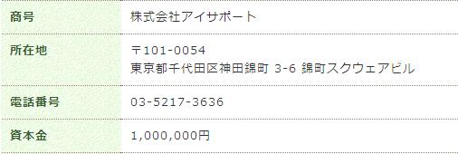 仙台市でお探しの街ガイド情報|会社概要1