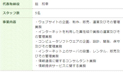 仙台市でお探しの街ガイド情報|会社概要2